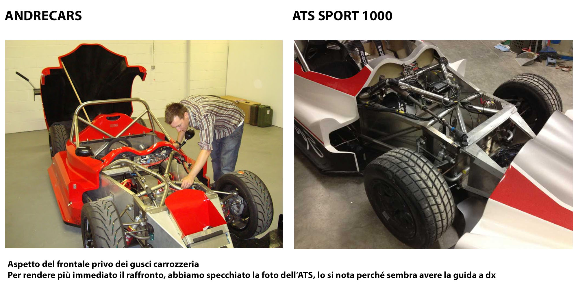 frontale andrecars ats sport 1000 track fever. Black Bedroom Furniture Sets. Home Design Ideas