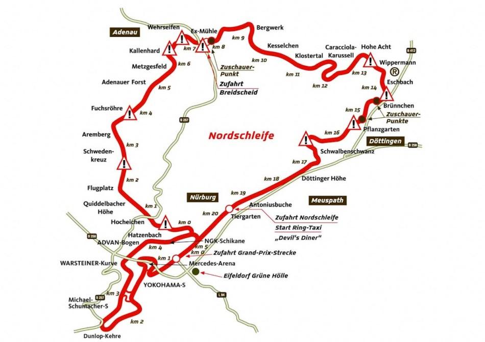 Nurburgring name corners